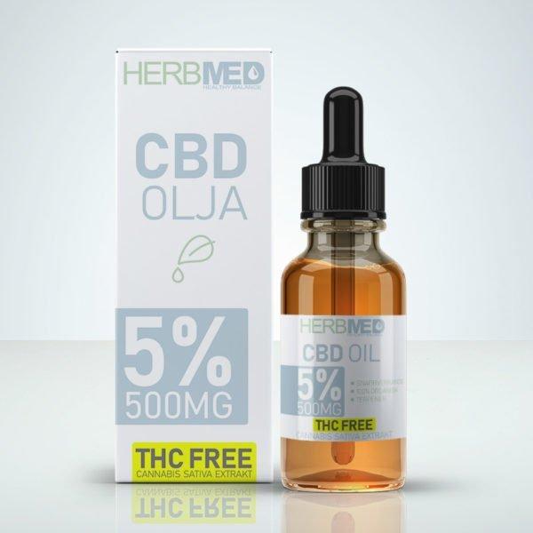 Herbmed CBD Oil 5% 500mg CBD - THC-free