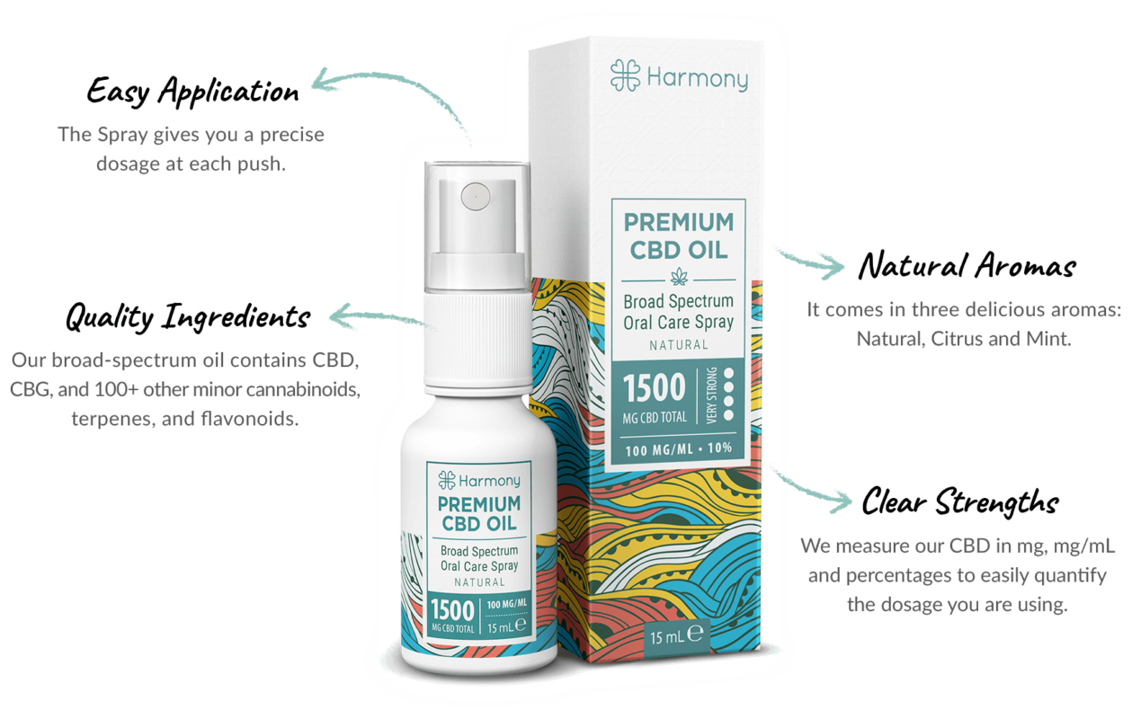 Harmony CBD Spray fördelar